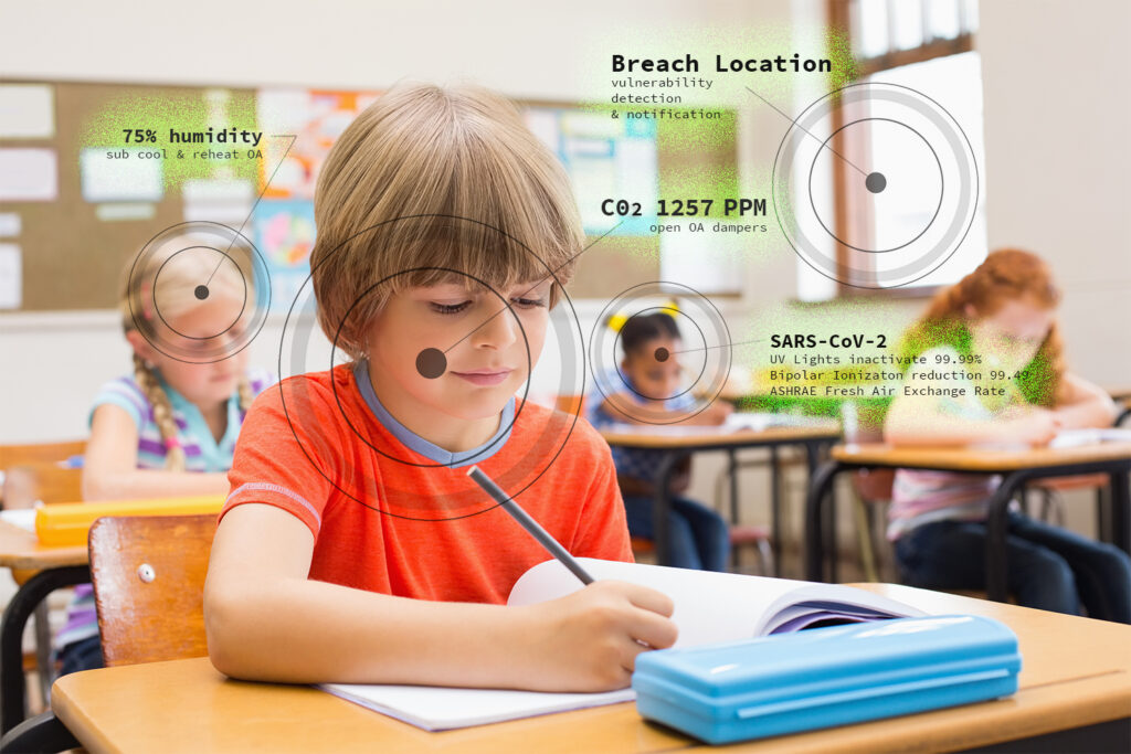 K-12 Building Automation Systems that promote cognitive function